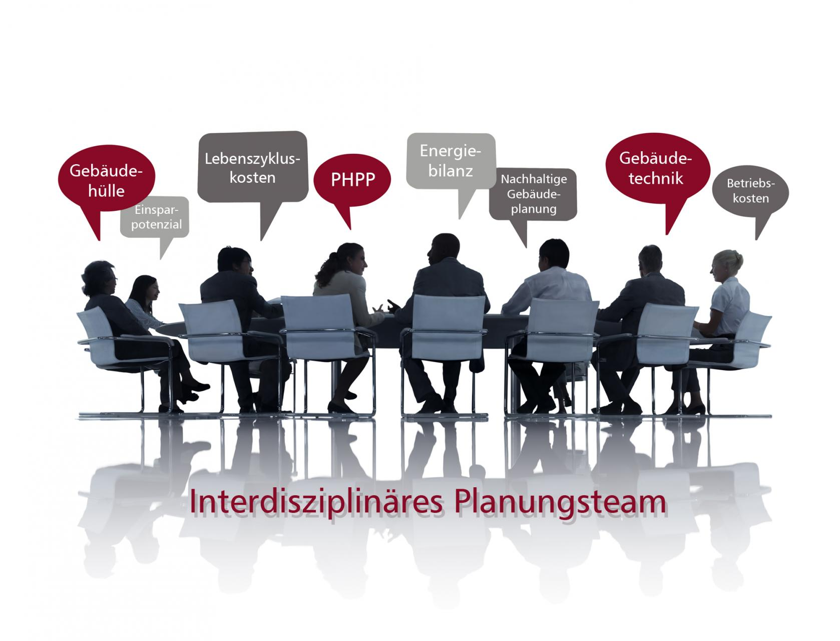 Interdisziplinaeres-Planungsteam